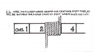 Brennan warp weft balance illustration